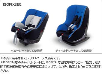 Детское сиденье (NEO G − Child ISO tether)/ основание сиденья (NEO ISO основание tether) для Toyota HIACE KDH206V-RBMDY (Май 2012–Дек. 2013)